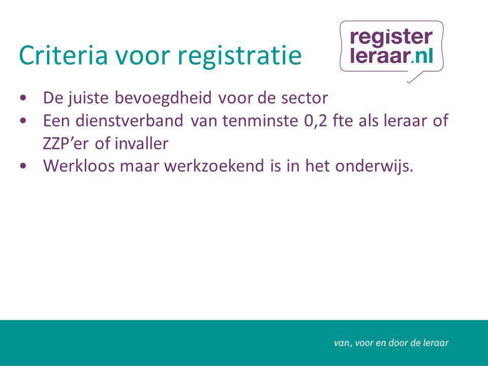 Criteria voor registratie
