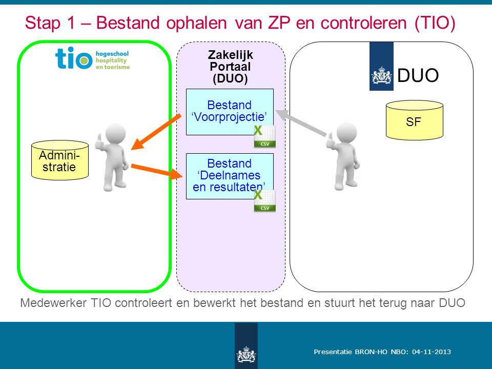 Stap 1 – Bestand ophalen van ZP en controleren (TIO)