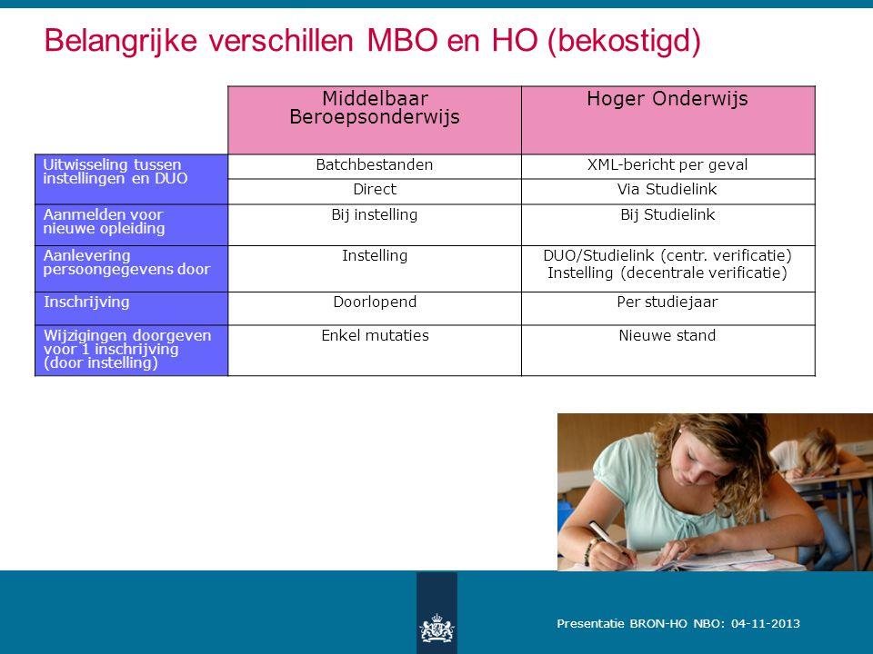 Belangrijke verschillen MBO en HO (bekostigd)