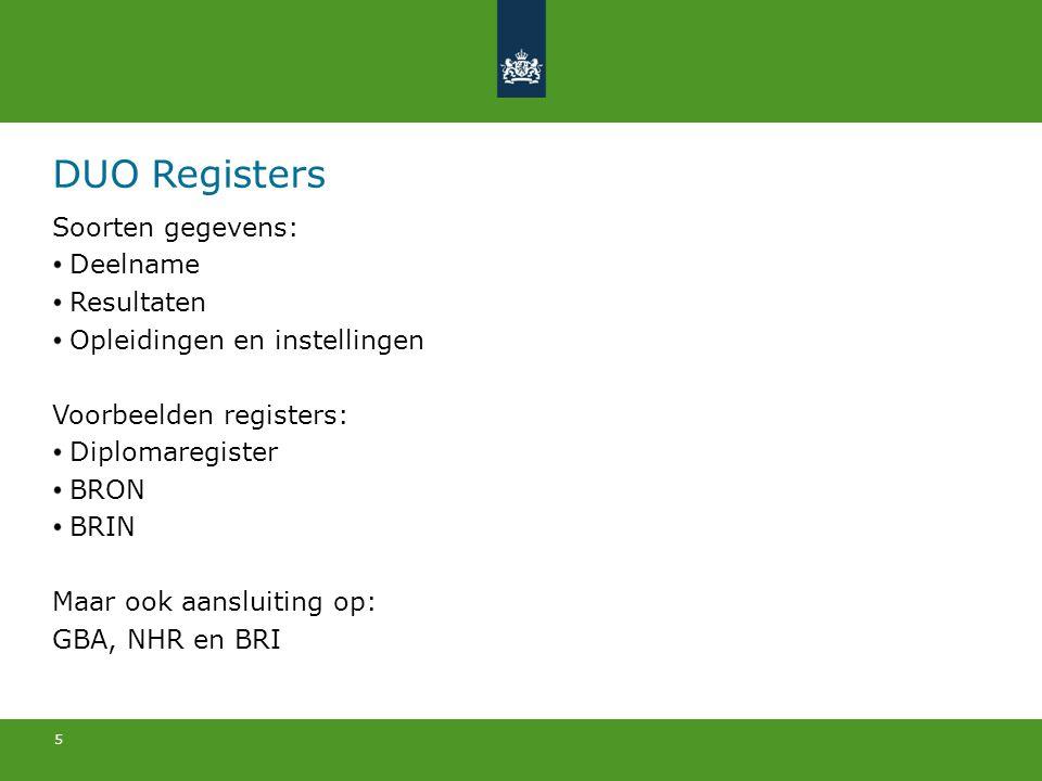 DUO Registers Soorten gegevens: Deelname Resultaten
