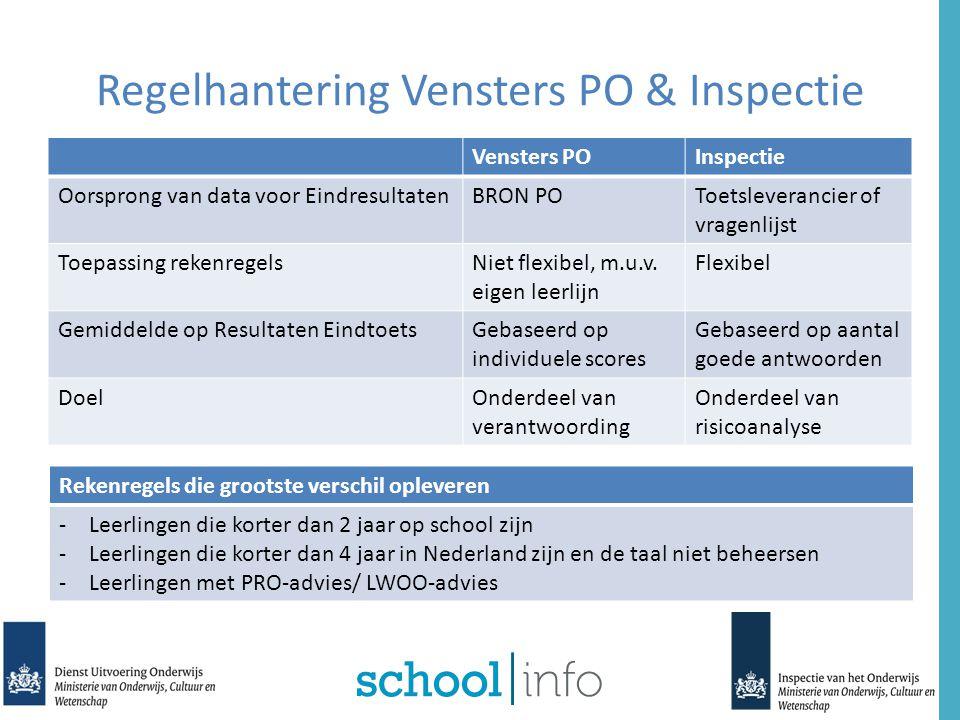Regelhantering Vensters PO & Inspectie