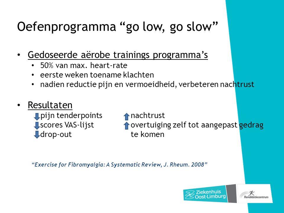 Oefenprogramma go low, go slow