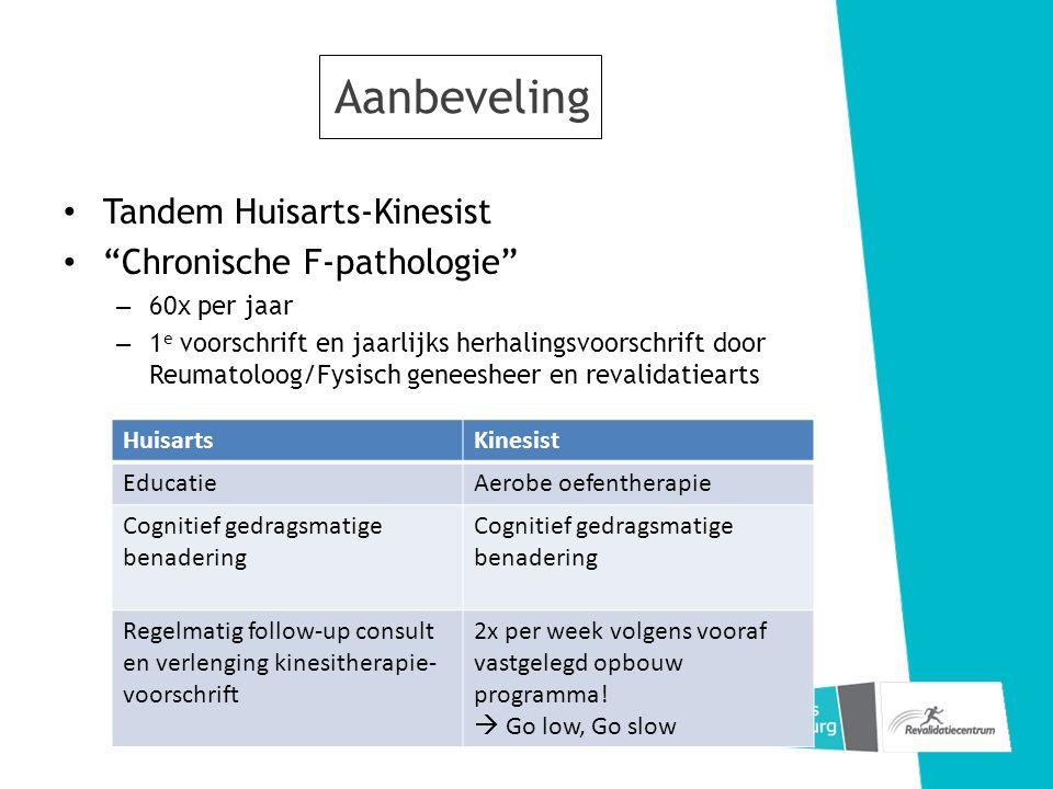 Aanbeveling Tandem Huisarts-Kinesist Chronische F-pathologie