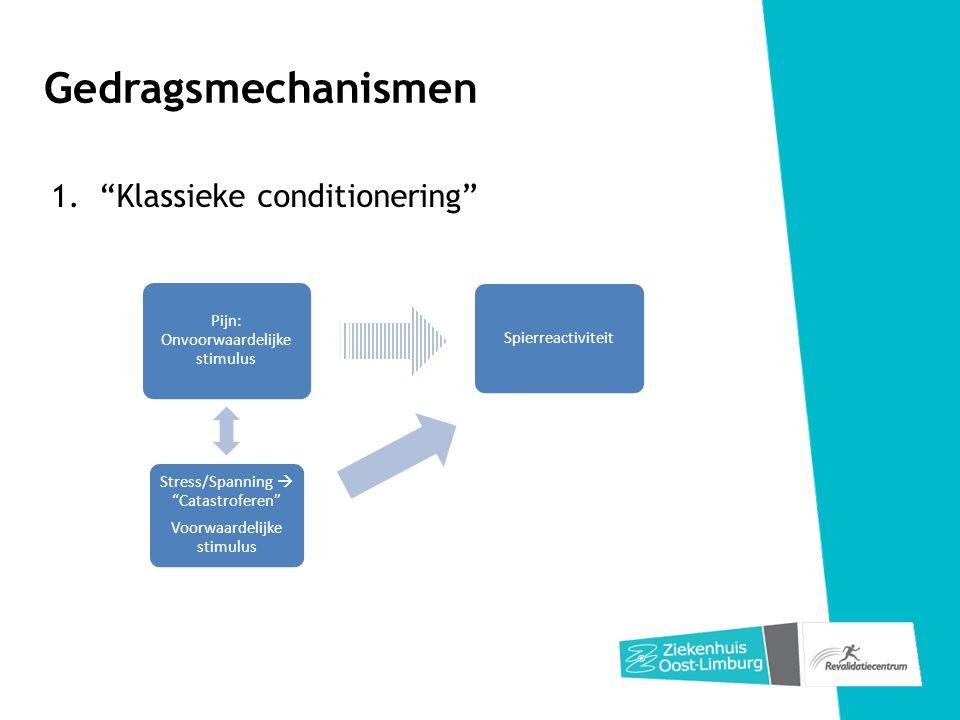 Gedragsmechanismen Klassieke conditionering