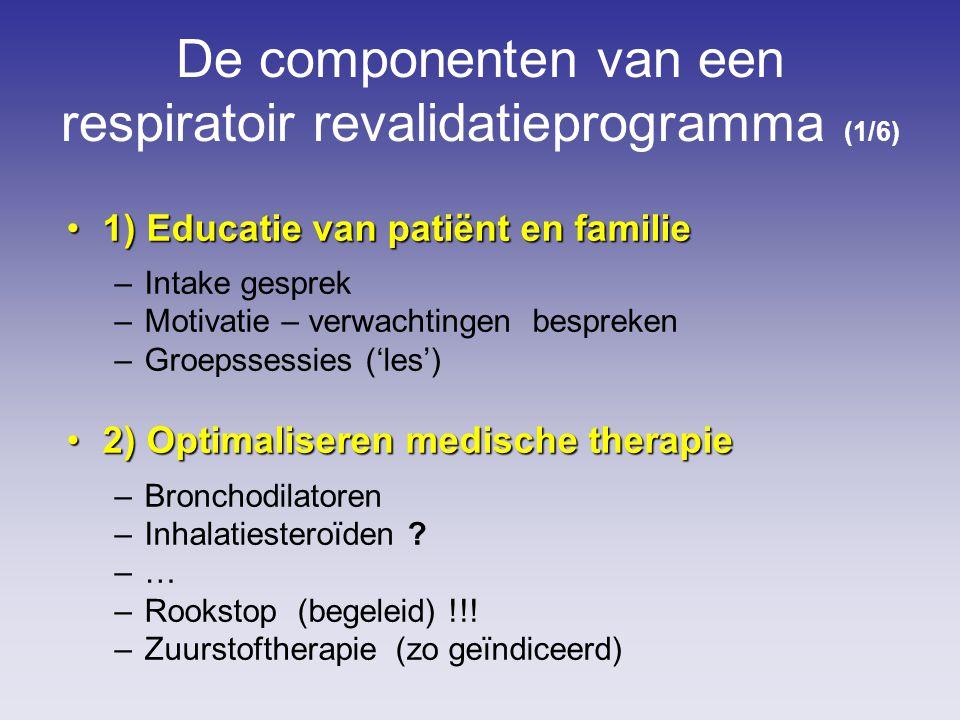 De componenten van een respiratoir revalidatieprogramma (1/6)