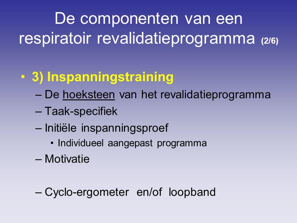 De componenten van een respiratoir revalidatieprogramma (2/6)