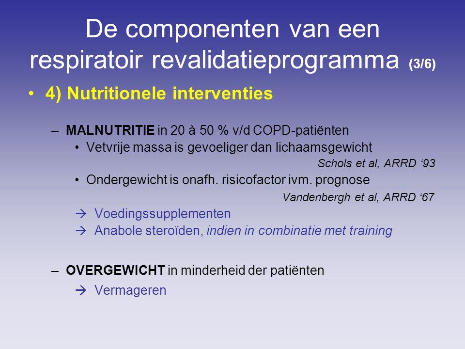 De componenten van een respiratoir revalidatieprogramma (3/6)