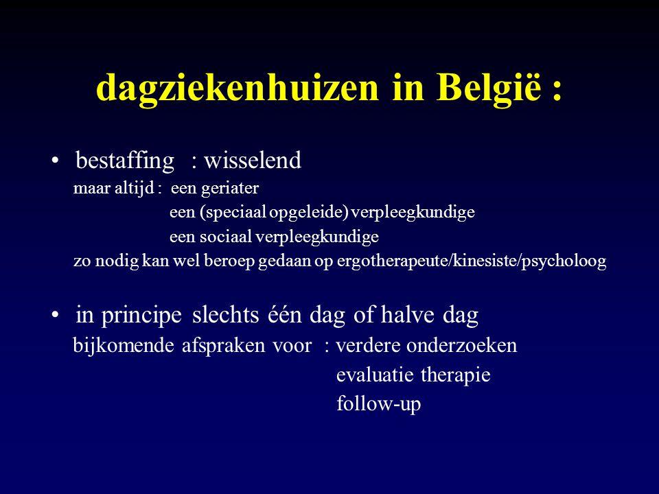 dagziekenhuizen in België :