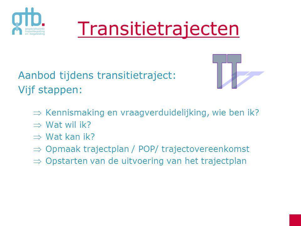 Transitietrajecten Aanbod tijdens transitietraject: Vijf stappen: