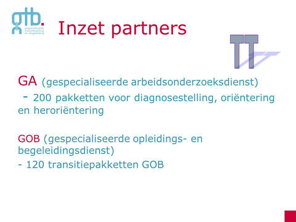 Inzet partners GA (gespecialiseerde arbeidsonderzoeksdienst) - 200 pakketten voor diagnosestelling, oriëntering en heroriëntering.