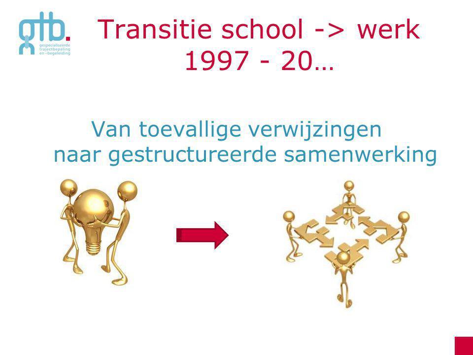 Transitie school -> werk 1997 - 20…
