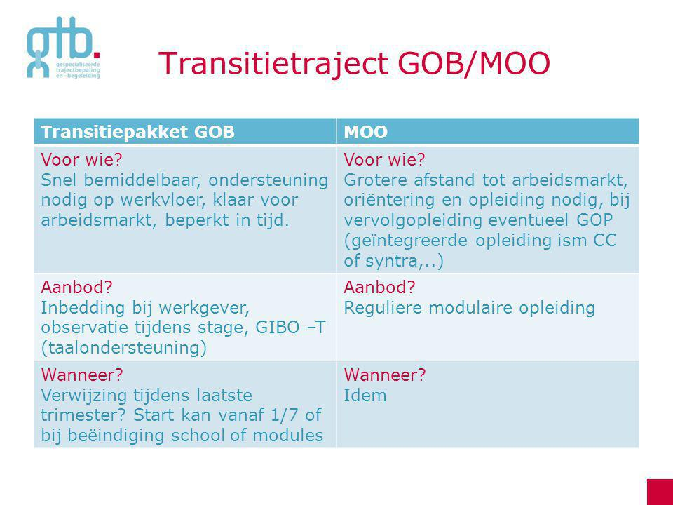 Transitietraject GOB/MOO