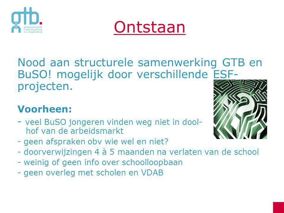 Ontstaan Nood aan structurele samenwerking GTB en BuSO! mogelijk door verschillende ESF-projecten. Voorheen: