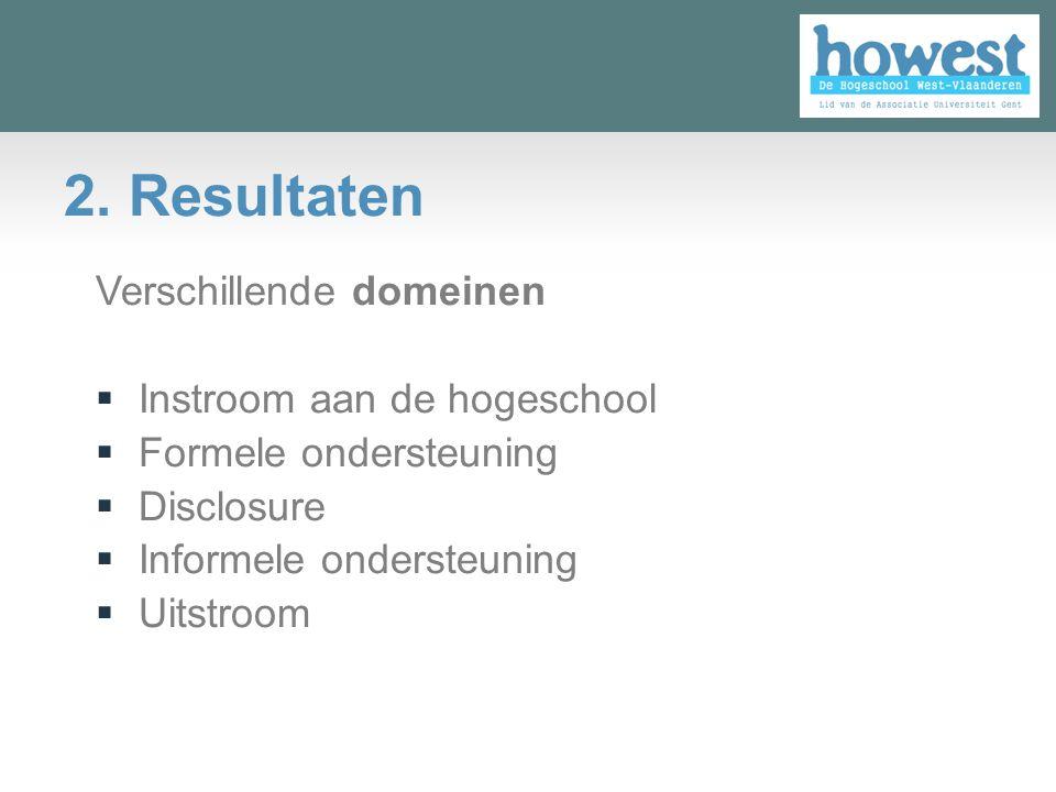 2. Resultaten Verschillende domeinen Instroom aan de hogeschool