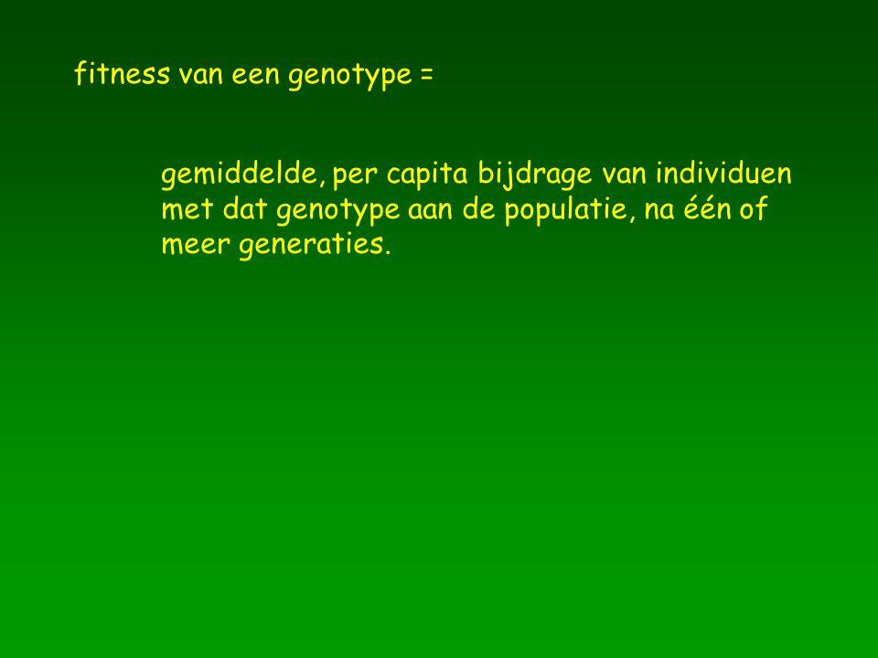fitness van een genotype =