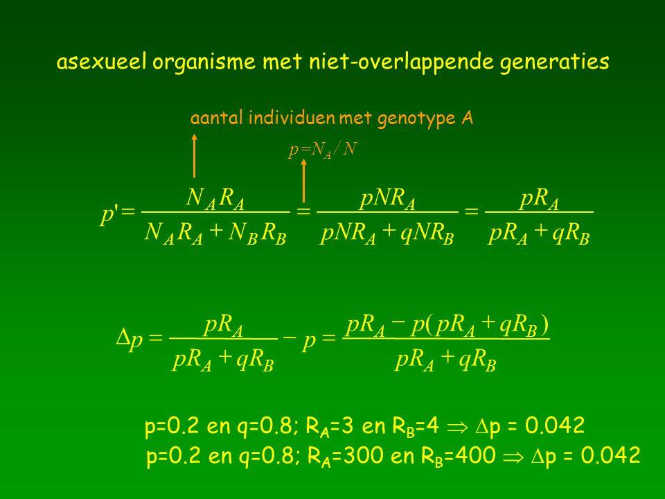 p N R = + pNR qNR = + pR qR = + D p pR qR = + - pR p qR = - + ( )
