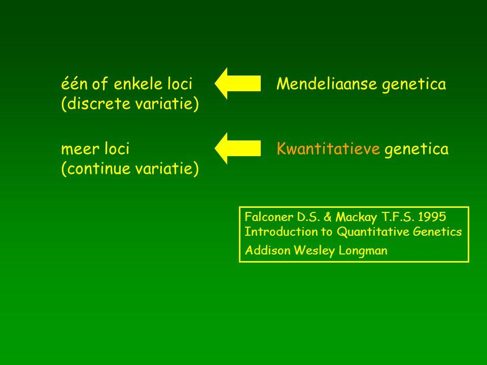 Mendeliaanse genetica