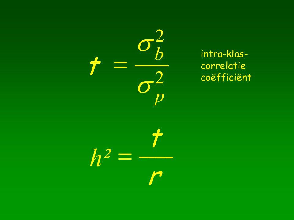 2 s b = intra-klas- correlatie coëfficiënt t s 2 p t = h² r