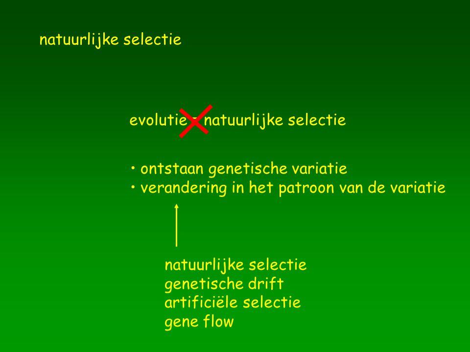 natuurlijke selectie evolutie = natuurlijke selectie. ontstaan genetische variatie. verandering in het patroon van de variatie.