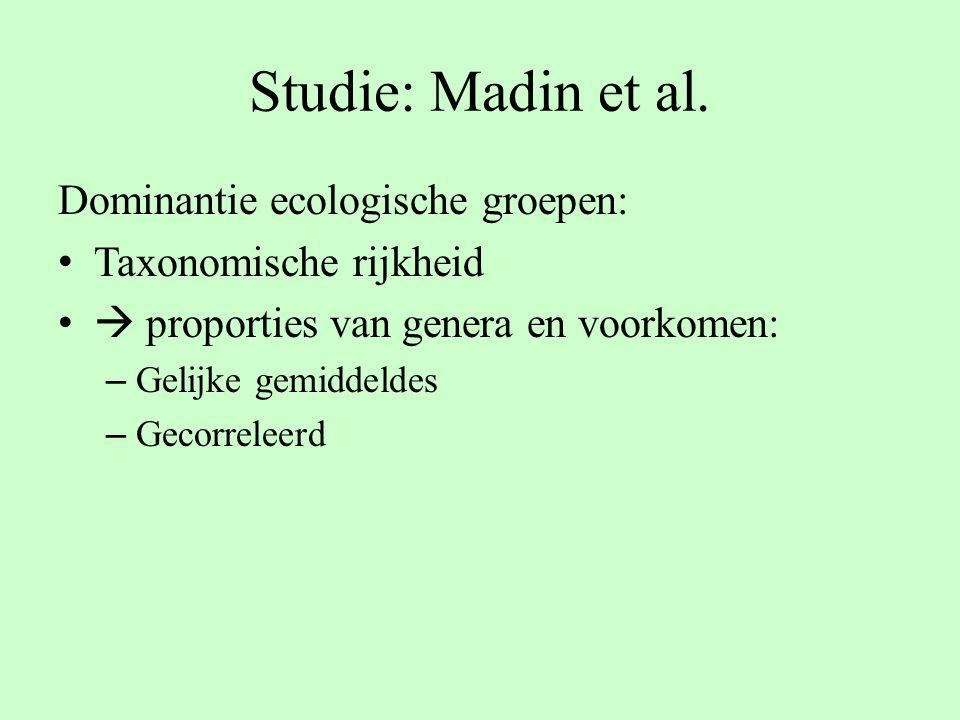 Studie: Madin et al. Dominantie ecologische groepen:
