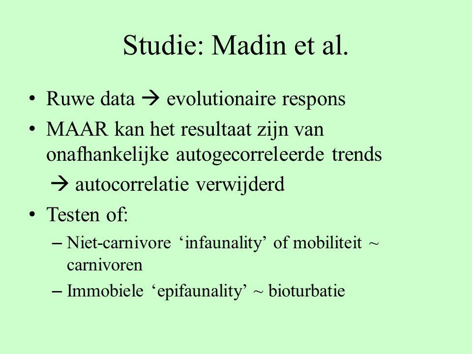 Studie: Madin et al. Ruwe data  evolutionaire respons