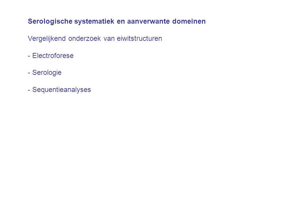 Serologische systematiek en aanverwante domeinen