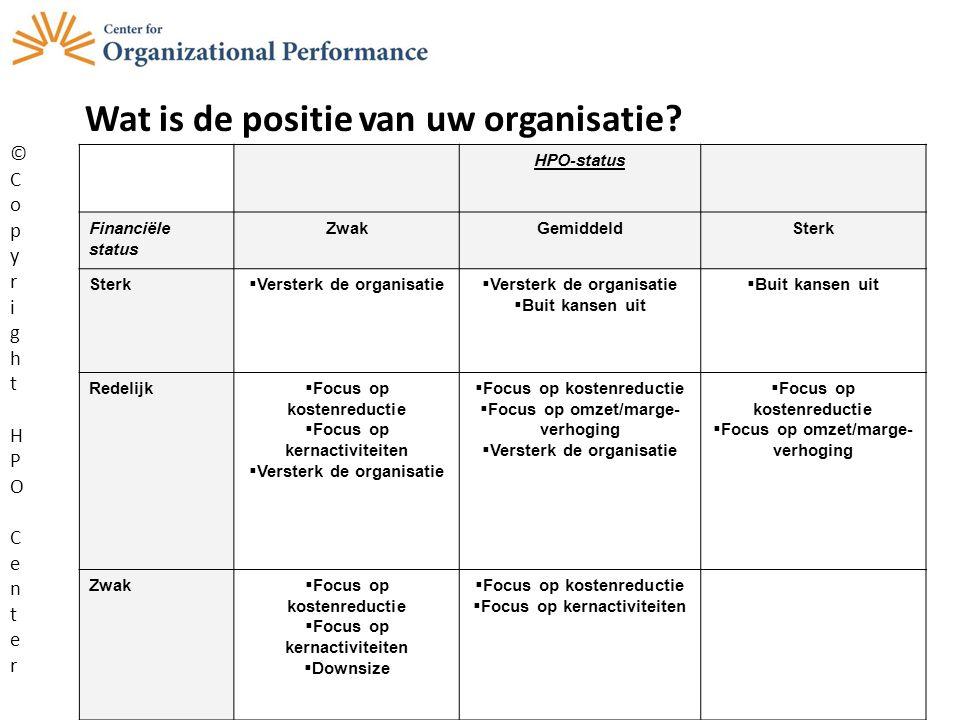 Wat is de positie van uw organisatie