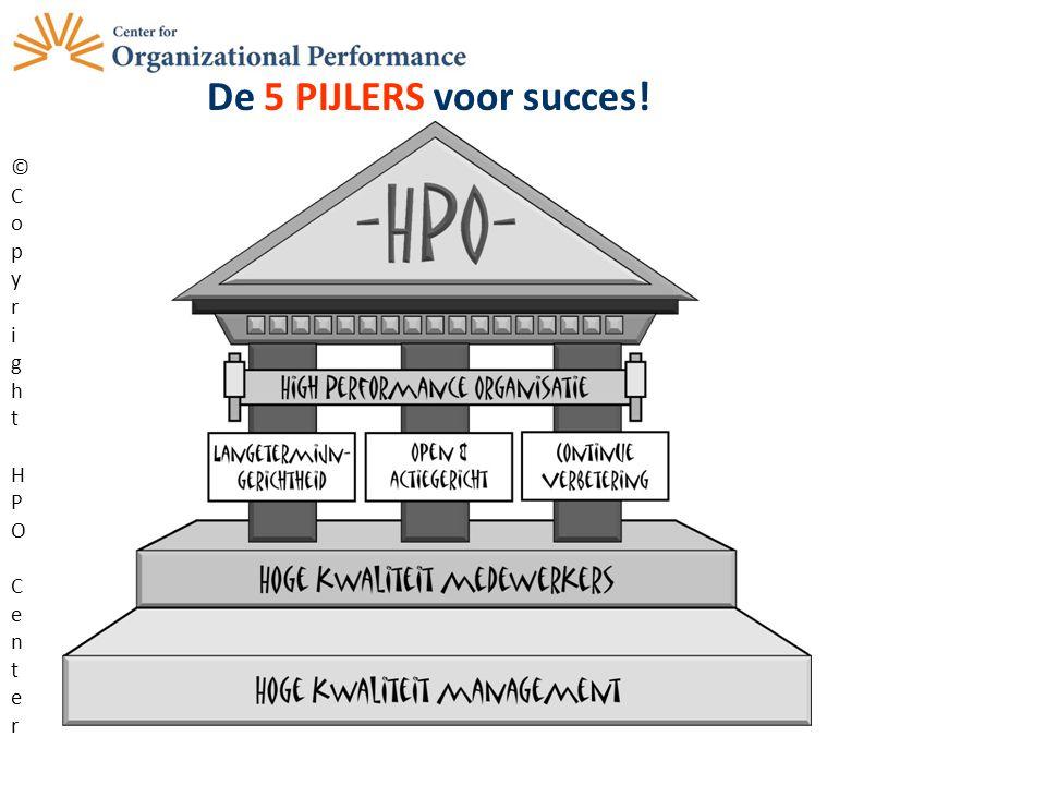 De 5 PIJLERS voor succes! © Copy r i gh t HPO Cen e Wie: Peter