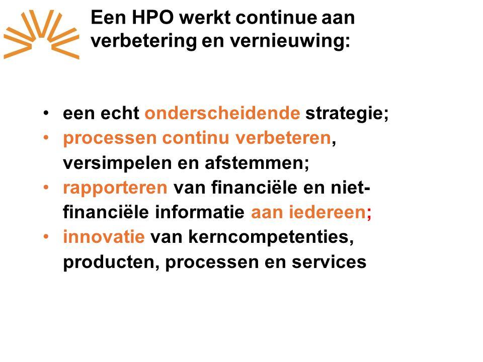 Een HPO werkt continue aan verbetering en vernieuwing: