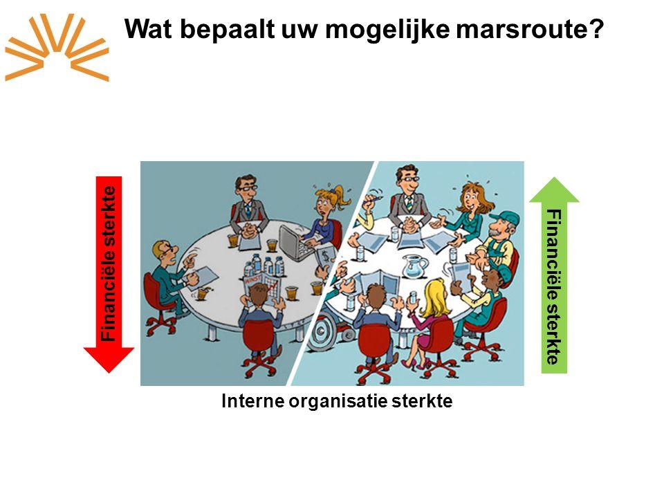 Interne organisatie sterkte