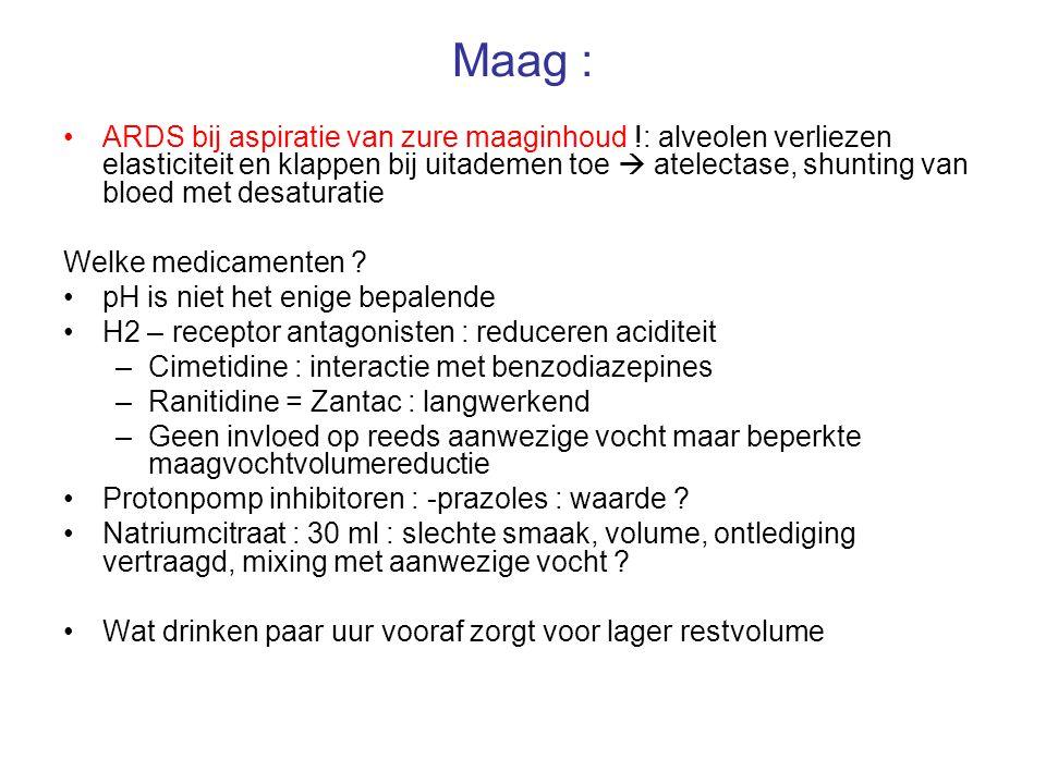 Maag :