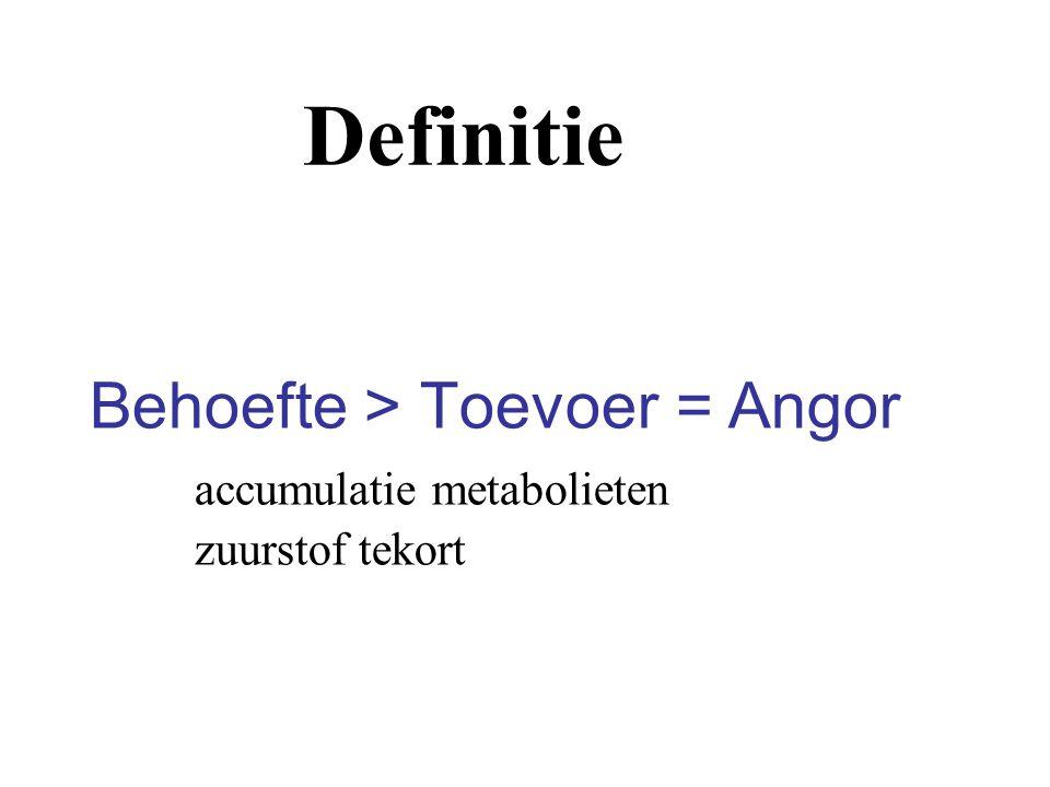 Behoefte > Toevoer = Angor accumulatie metabolieten zuurstof tekort