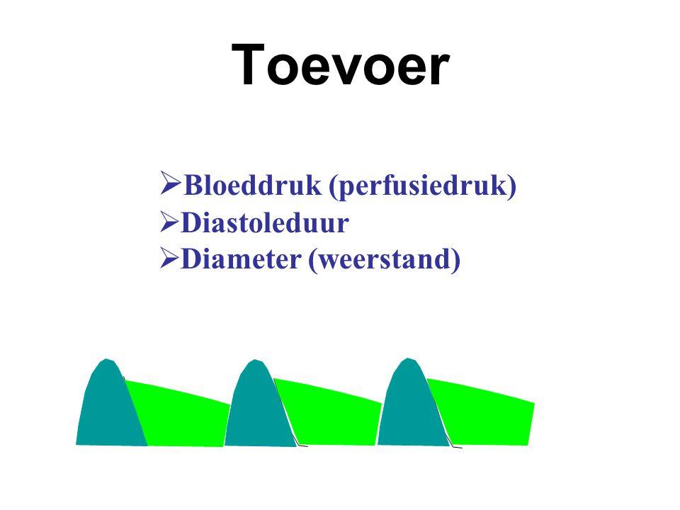 Toevoer Bloeddruk (perfusiedruk) Diastoleduur Diameter (weerstand)