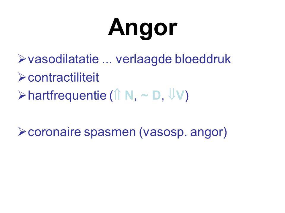 Angor vasodilatatie ... verlaagde bloeddruk contractiliteit