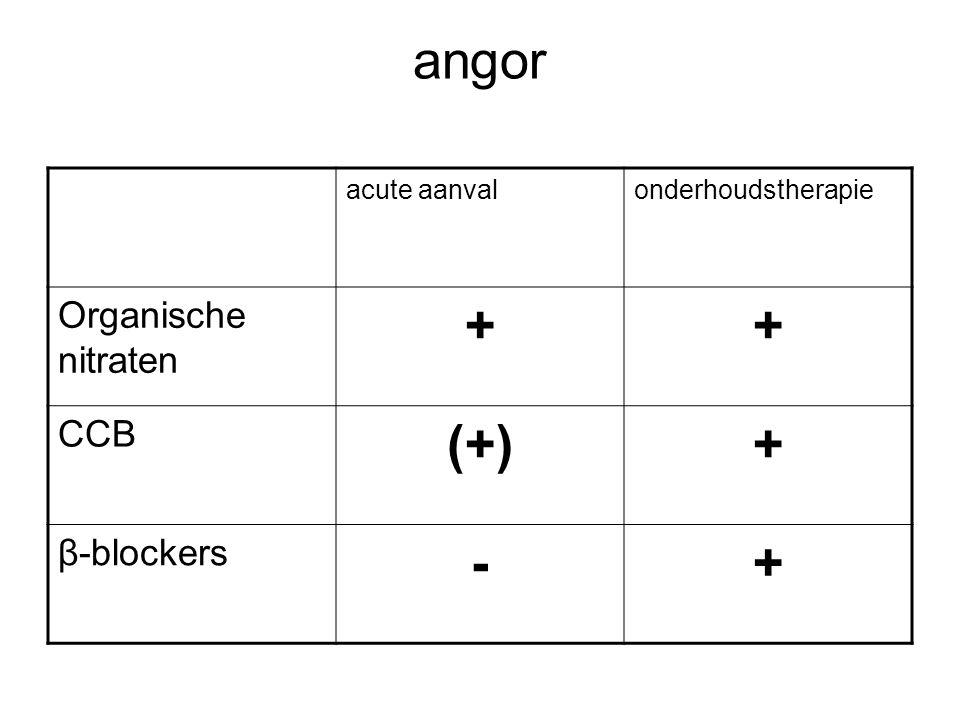 angor + (+) - Organische nitraten CCB β-blockers acute aanval