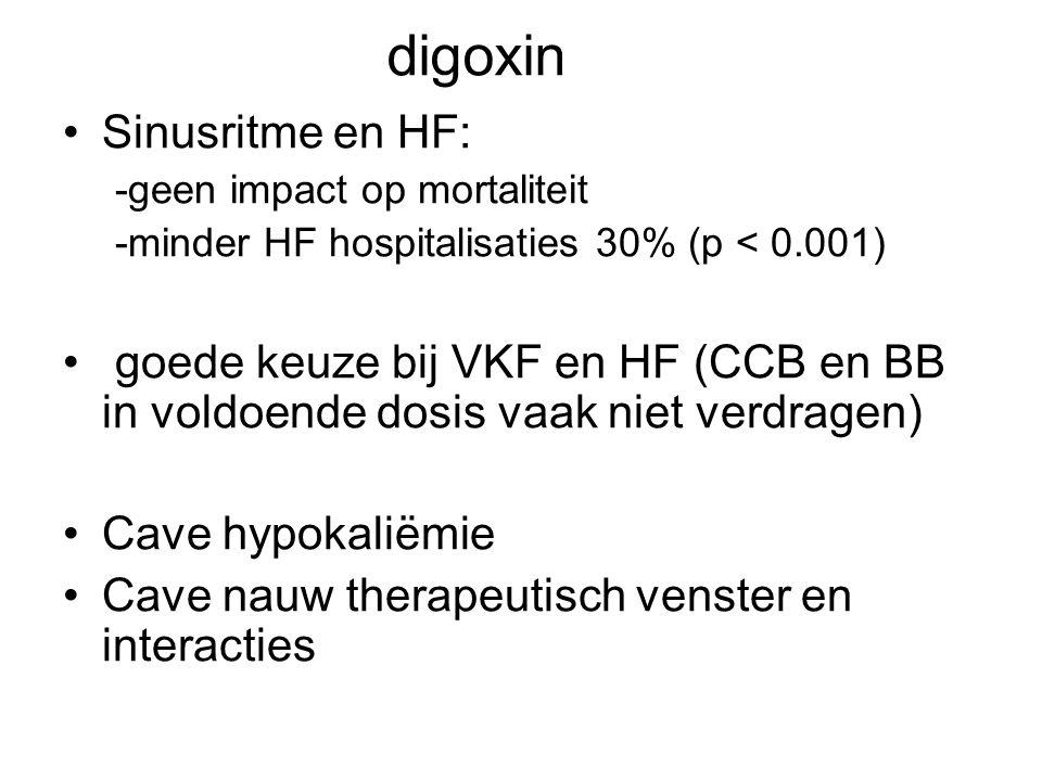 digoxin Sinusritme en HF: