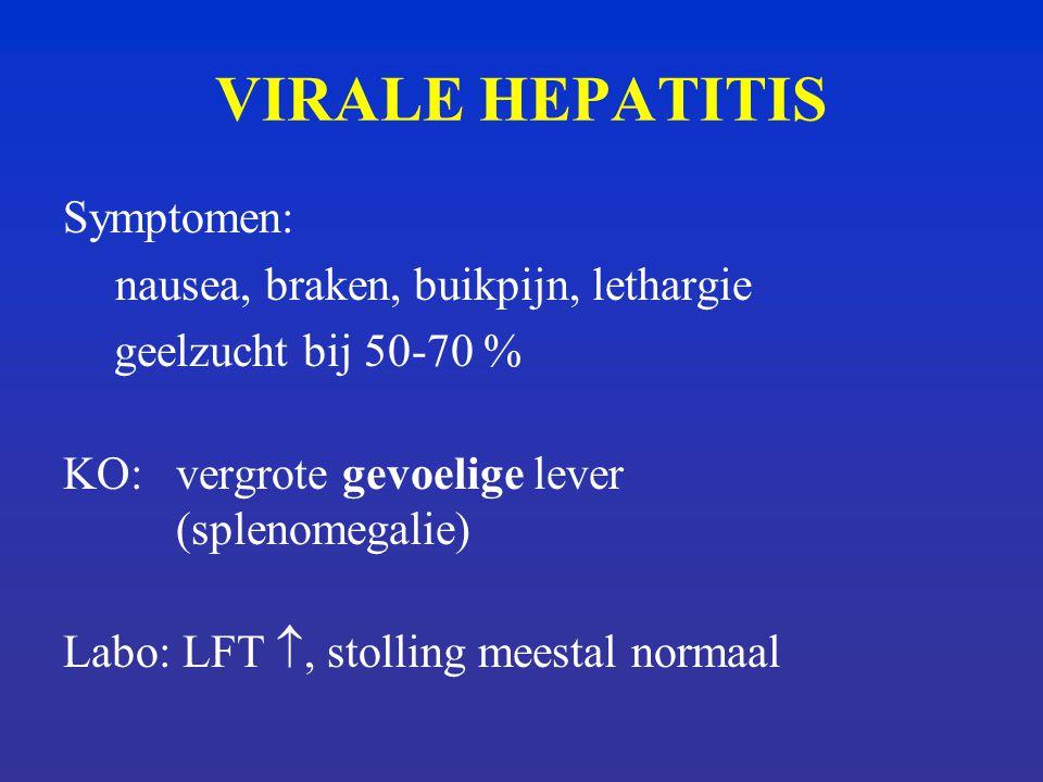 VIRALE HEPATITIS Symptomen: nausea, braken, buikpijn, lethargie