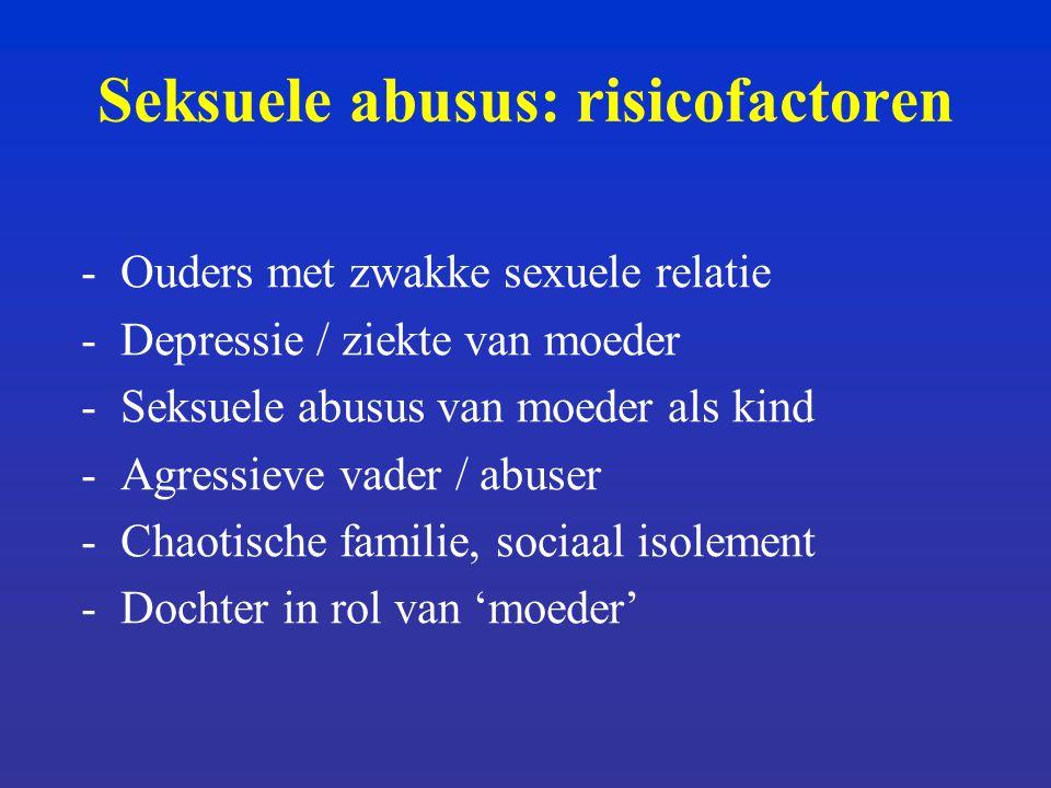 Seksuele abusus: risicofactoren