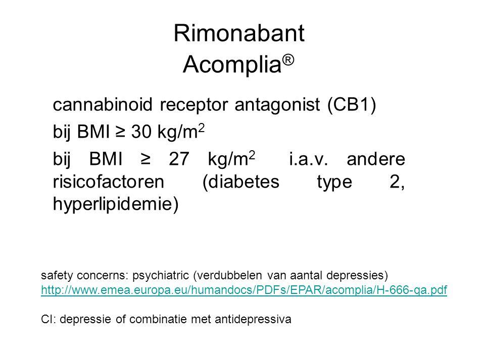 Rimonabant Acomplia® cannabinoid receptor antagonist (CB1)