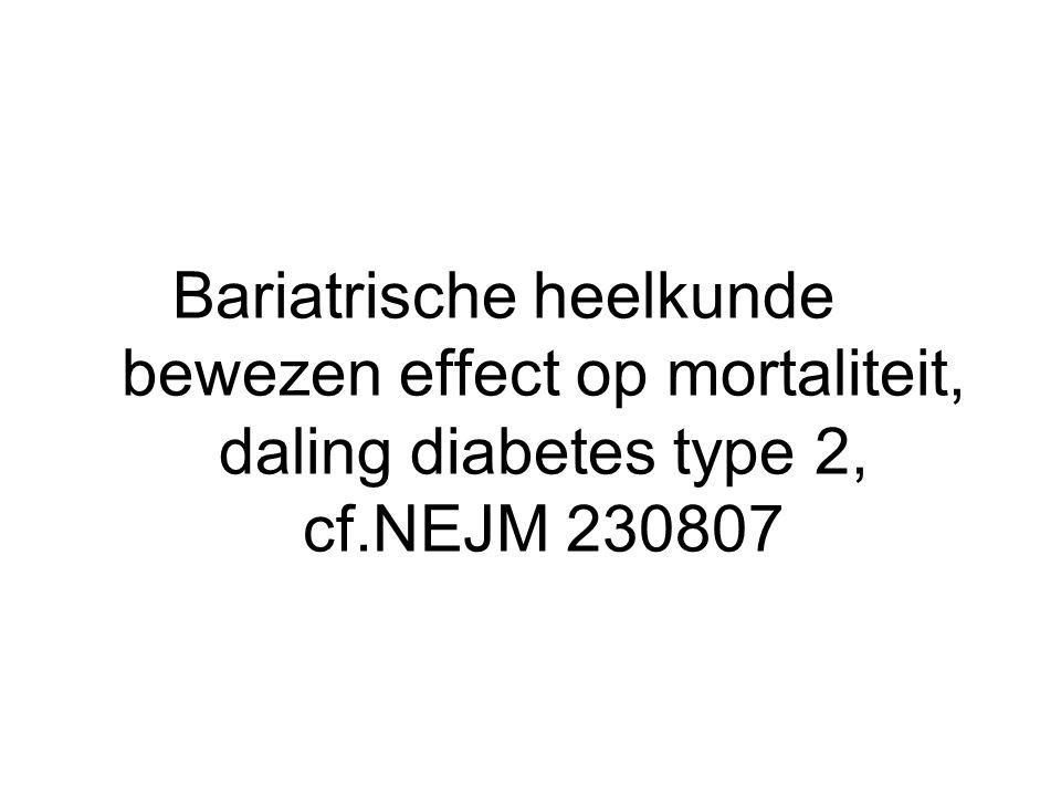 Bariatrische heelkunde