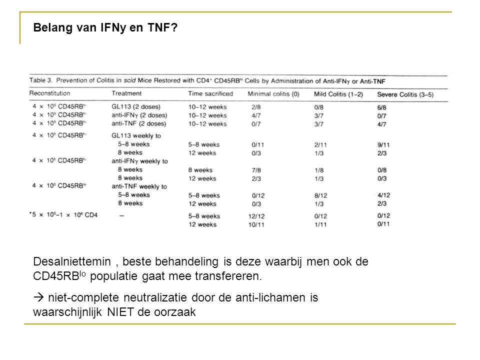 Belang van IFNy en TNF Desalniettemin , beste behandeling is deze waarbij men ook de CD45RBlo populatie gaat mee transfereren.