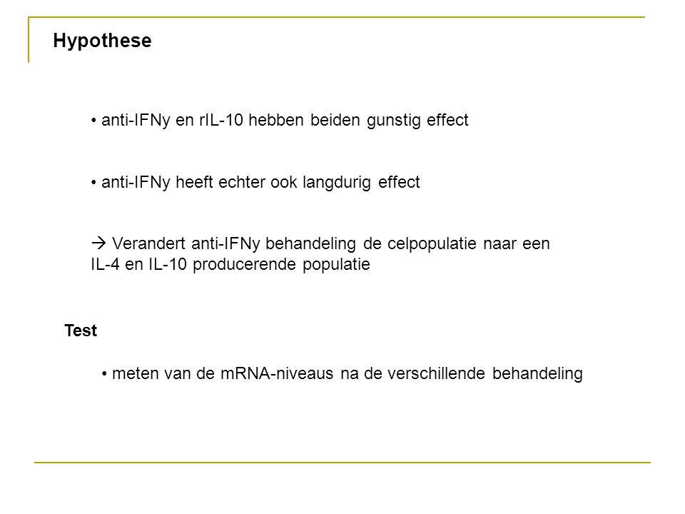 Hypothese anti-IFNy en rIL-10 hebben beiden gunstig effect