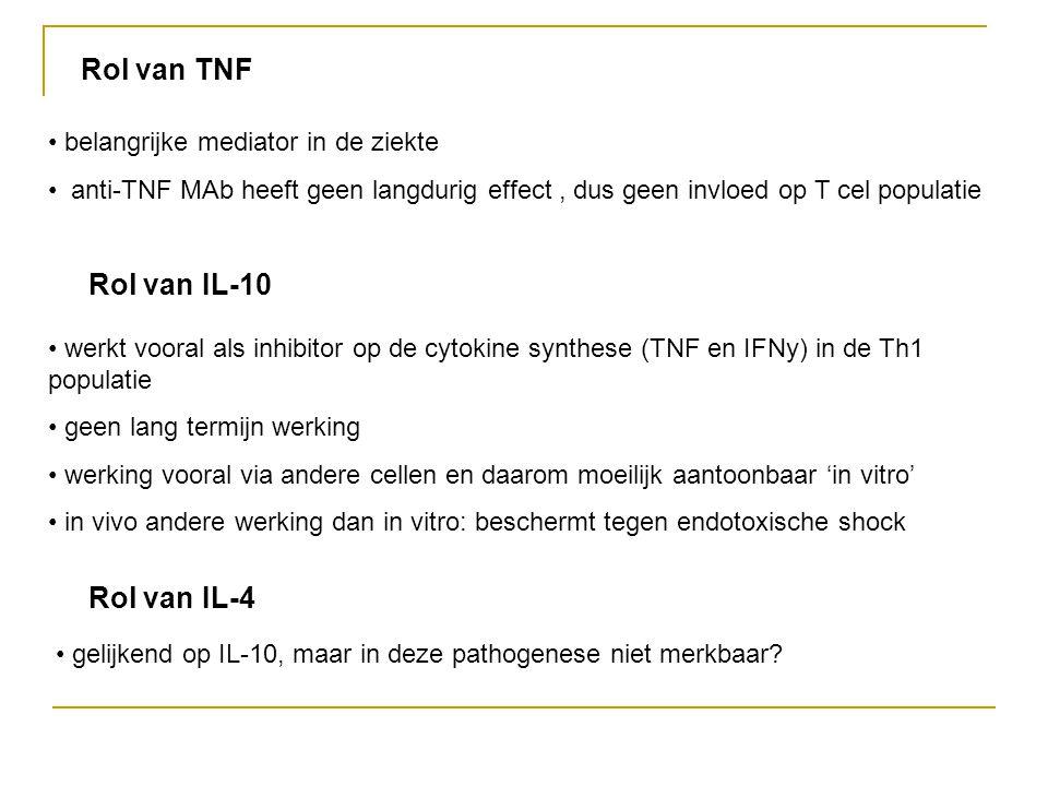 Rol van TNF Rol van IL-10 Rol van IL-4