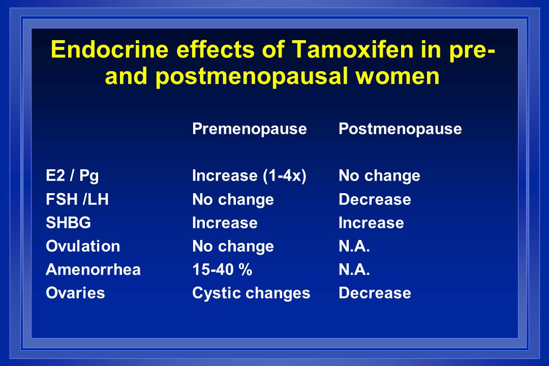 Endocrine effects of Tamoxifen in pre- and postmenopausal women