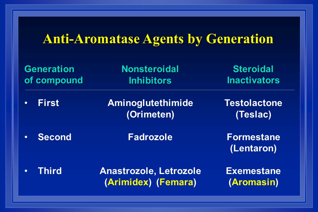 Anti-Aromatase Agents by Generation