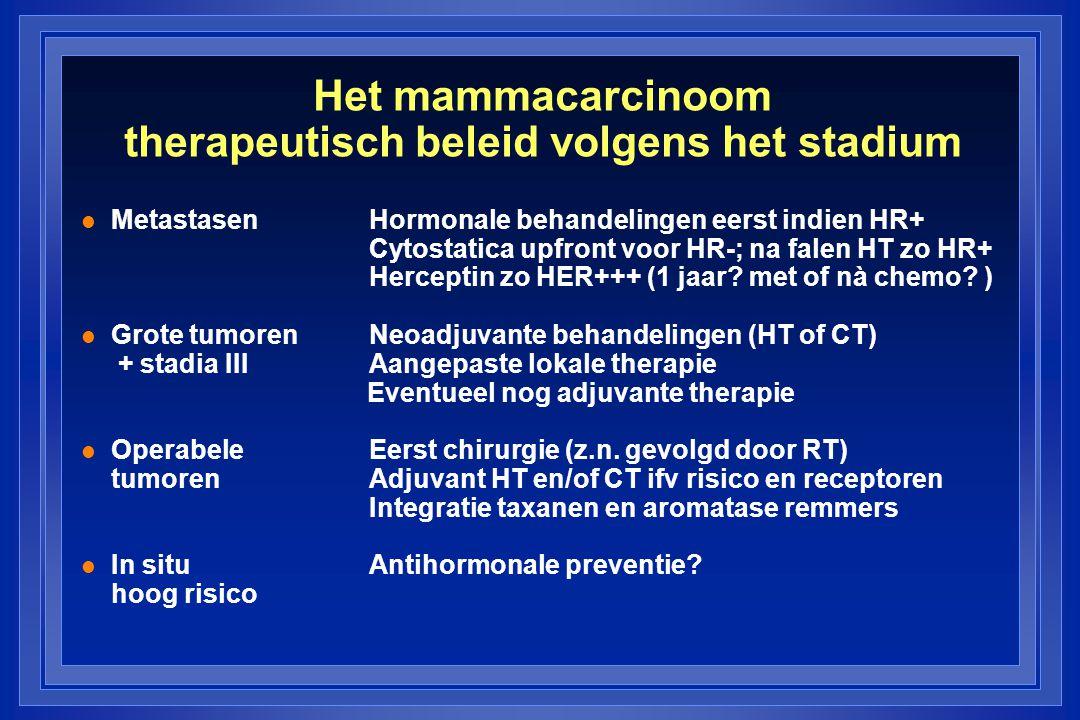 Het mammacarcinoom therapeutisch beleid volgens het stadium