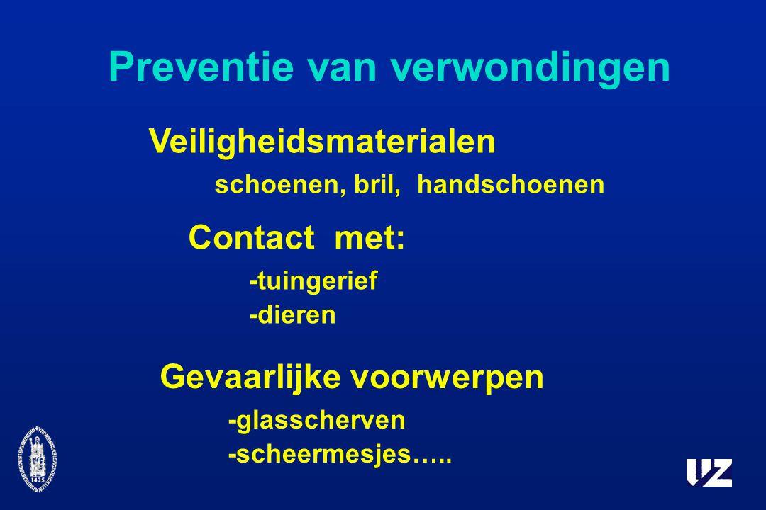 Preventie van verwondingen