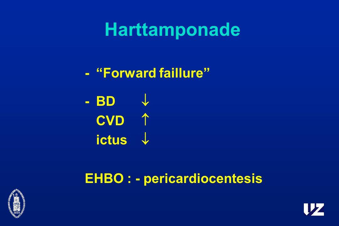 Harttamponade - Forward faillure - BD  CVD  ictus 