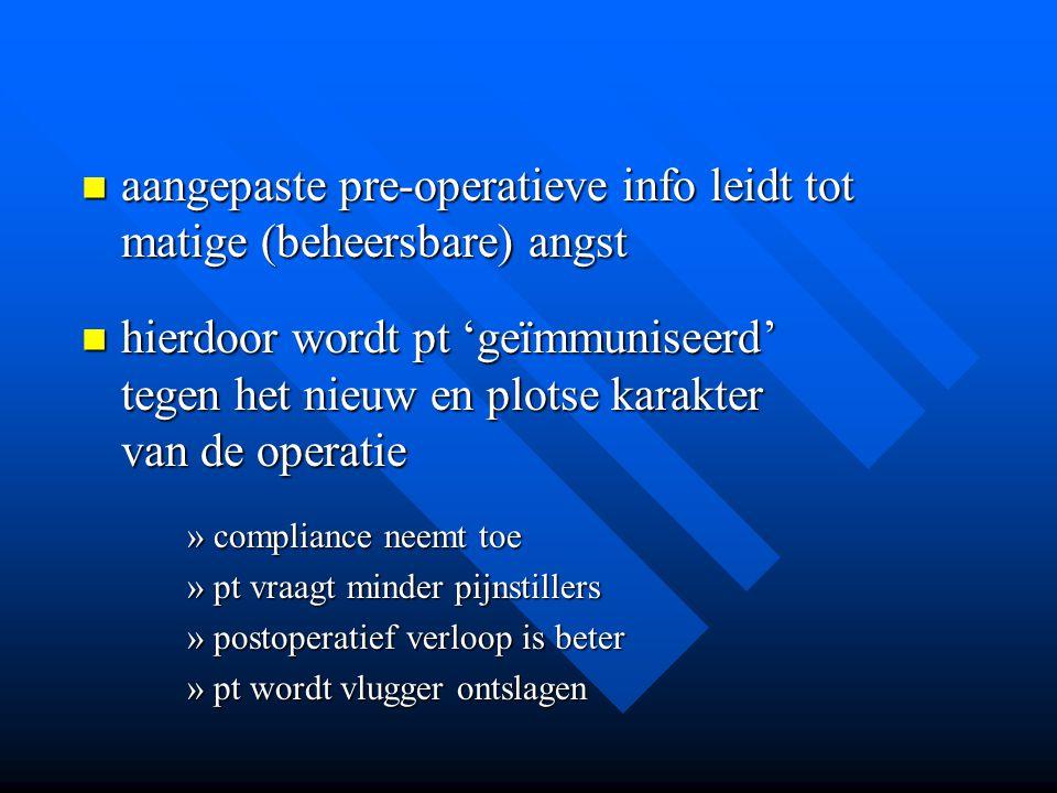 aangepaste pre-operatieve info leidt tot matige (beheersbare) angst
