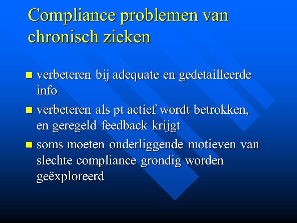 Compliance problemen van chronisch zieken